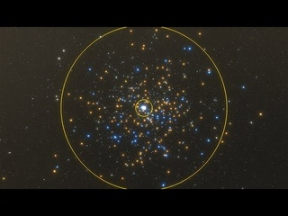 Simulation of the orbits of stars around the black hole at the centre of the Milky Way