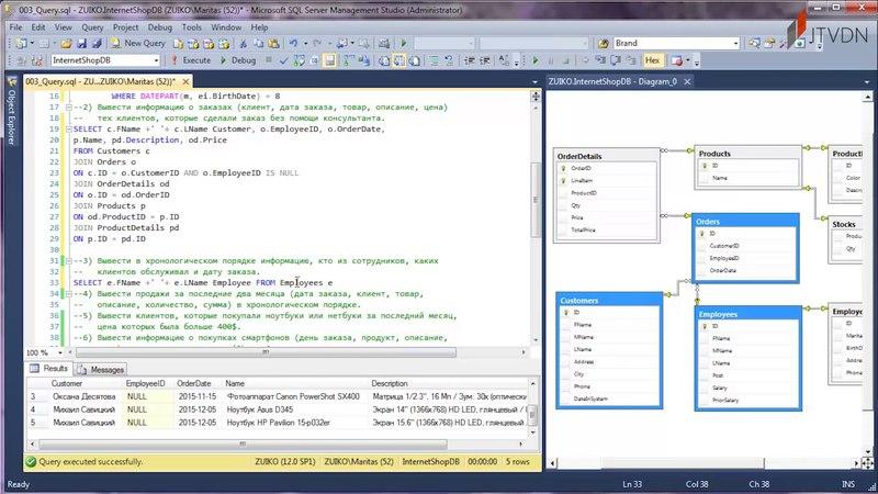 Урок 3 Запрос в MS SQL
