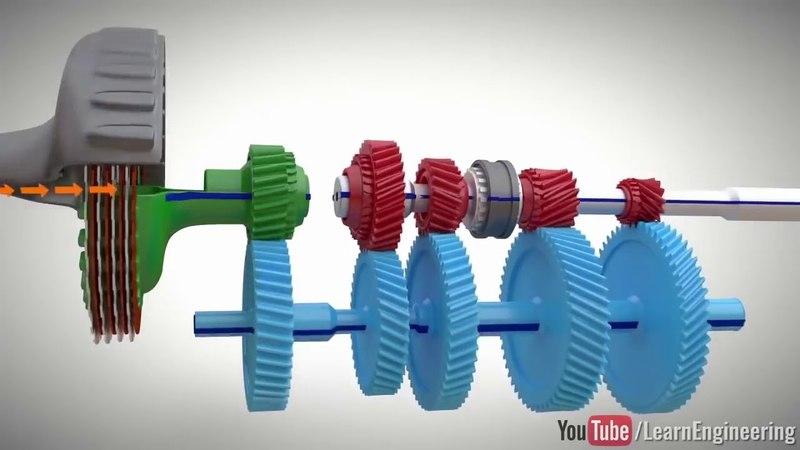 Механічна і гідромеханічна коробки передач