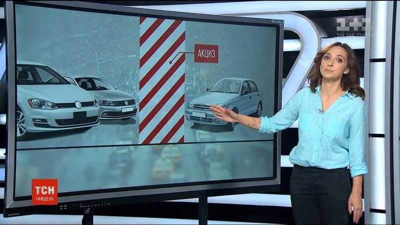 Легалізація євроблях чи наблизить новий закон до здійснення мрії українців про власний транспорт