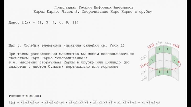 2 Карты Карно Часть 2 Минимизация логических функций
