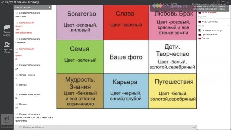 Вебинар Карта Желаний 1 часть