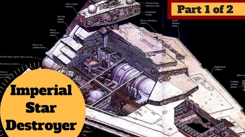 IN-DEPTH BREAKDOWN - Imperial-class Star Destroyer - Star Wars Ships Vehicles Lore Explained