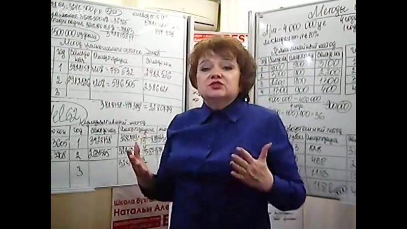 Мастер-класс Натальи Алексеевой на тему- Методы амортизации основных средств