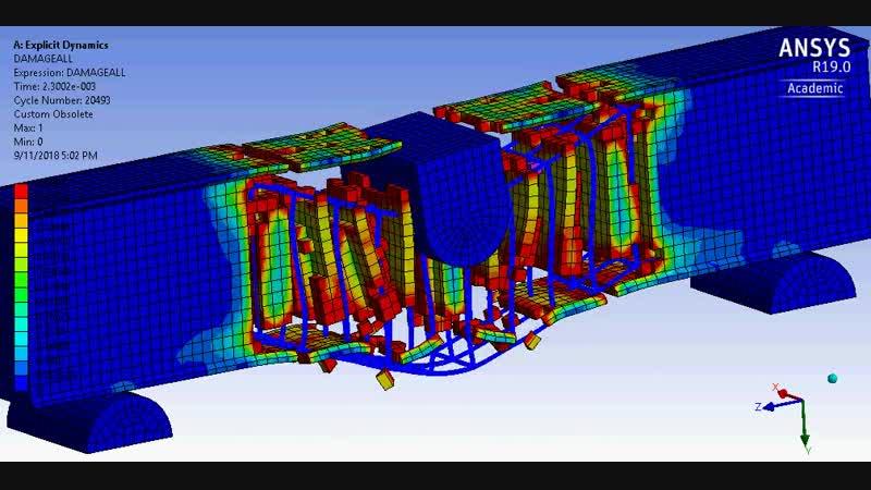 Анализ воздействия упрощенной железобетонной балки