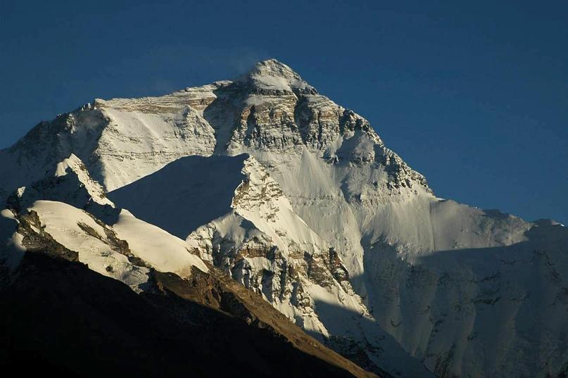 Всё о горе Эверест