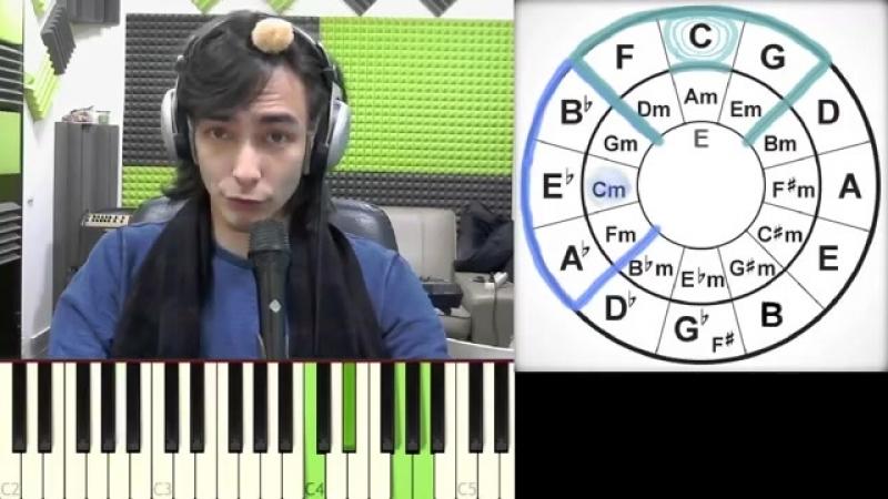 Заимствованные аккорды [Какие аккорды можно - ч.2] Теория музыки по-пацански