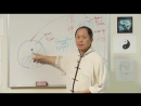 Understanding Qigong 5 Embryonic Breathing