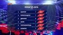 Чемпіонат України підсумки 7 туру та анонс наступних матчів