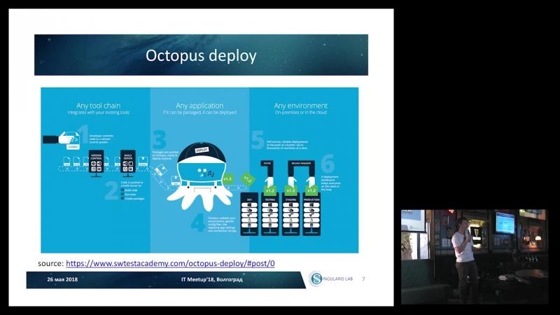 Опыт использования Octopus Анатолий Крыжановский