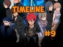 Обзор Аниме Немой поцелуй Обрученная планета / Review Anime Kiss Dum Engage Planet Timeline9