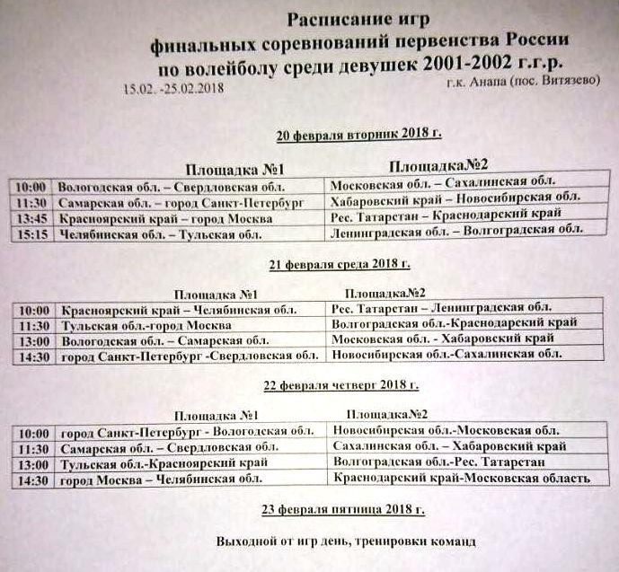 Расписание финала