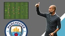 Guardiola's Build-Up Explained   Tactical Analysis