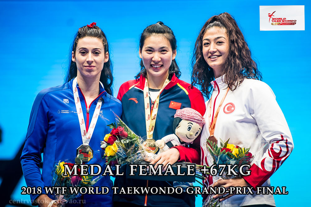 GP-Final-Medal-Female-67kg