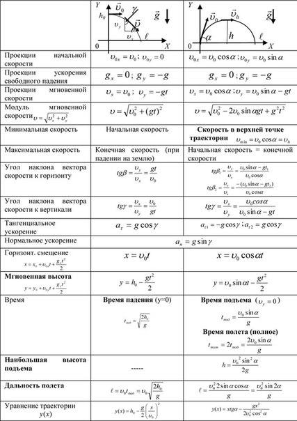 Фото №456449994 со страницы Макса Мельникова
