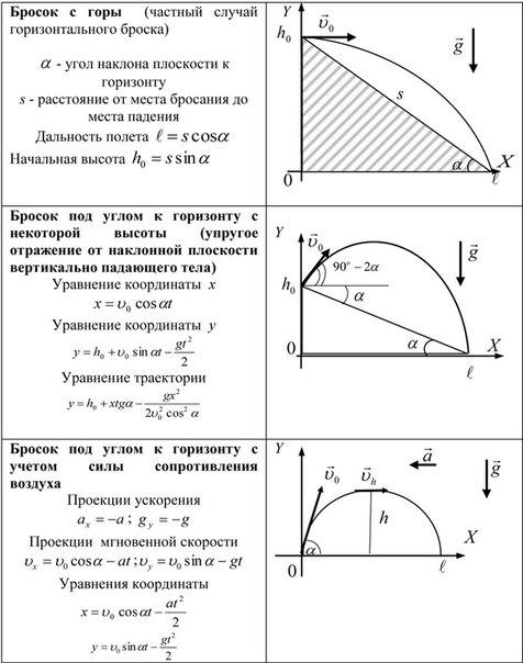Фото №456449995 со страницы Макса Мельникова