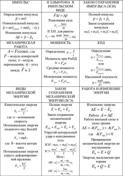 Фото №456449998 со страницы Макса Мельникова