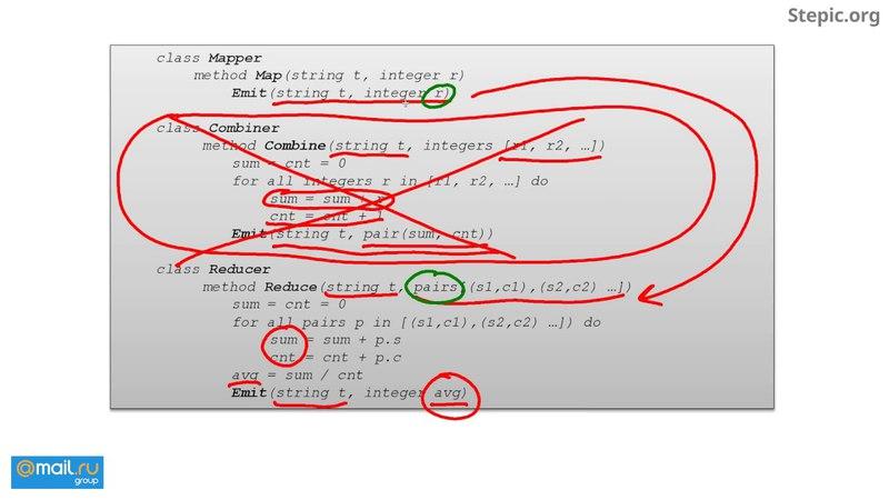 10 - Hadoop. Алгоритмы на MapReduce