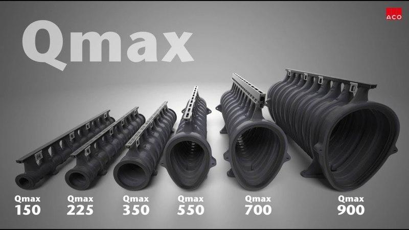 ACO DRAIN® Qmax Schwerlast- und Retentionsrinne