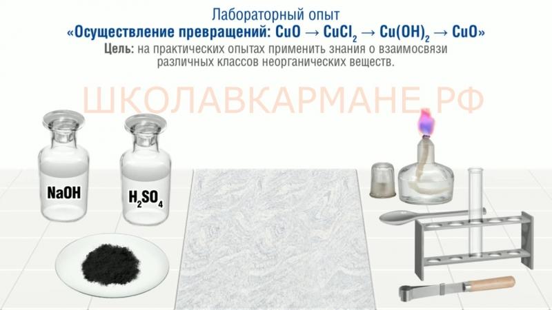 Лабораторный опыт из учебного пособия по химии Школа в кармане.