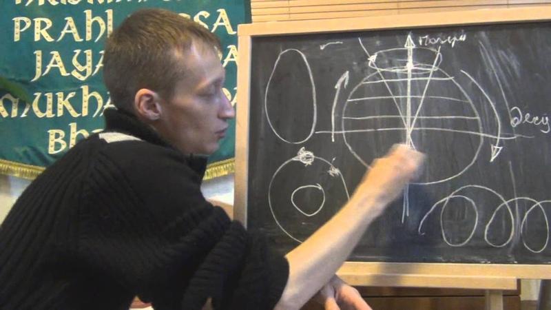 Пахтание океана (Демистификация 10) - Александр Терлецкий