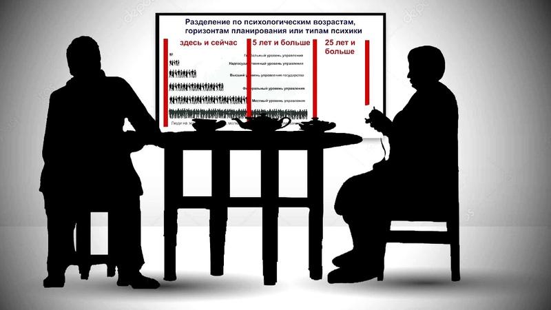 Баба Нюра о том как анализировать власть и Путина