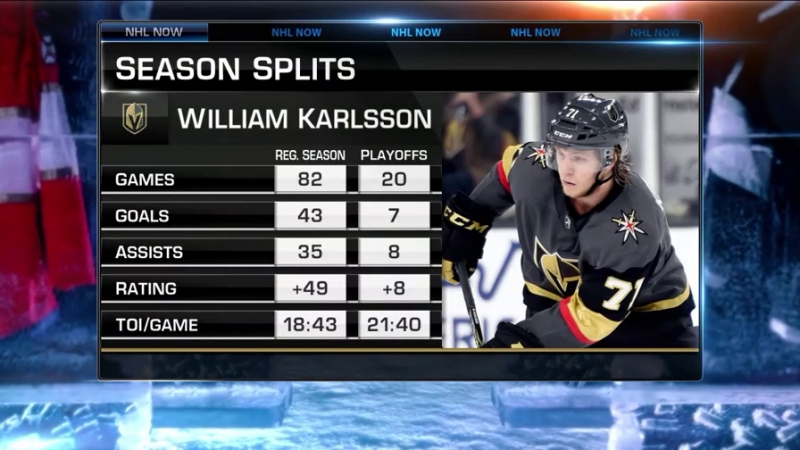 NHL Now: 5 Minute Major Jun 12, 2018