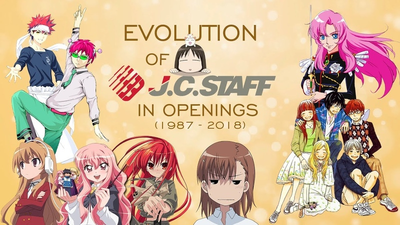 Evolution of in Openings 1987 2018