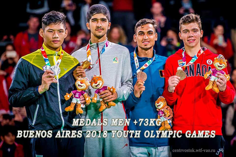 Men-73kg-YOG-2018