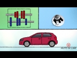 5 Общее устройство трансмиссии