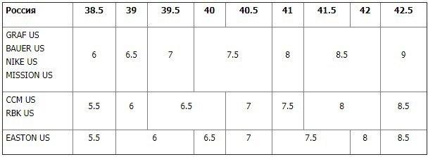 Размер взрослых коньков (SR)