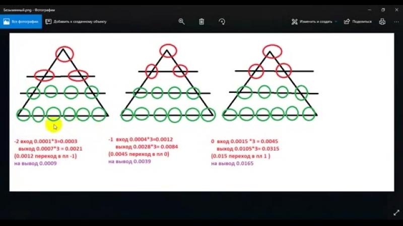 Минусовые площадки Rede X (1)