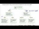 7. Sınıf Mevsim Yayıncılık Fen Bilimleri Kitabı 183 - 184 Sayfa Cevabı