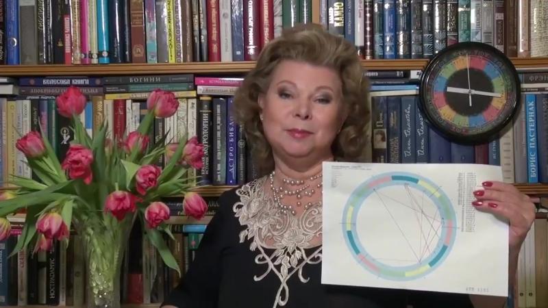 Астрология. Лидия Сурина. Видеоприглашение на бесплатный онлайн интенсив