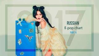 Top-100 Russian Years K-pop Chart 2017 (100-76)