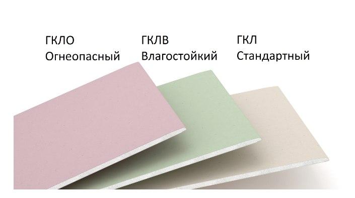 Существует несколько видов гипсокартона: