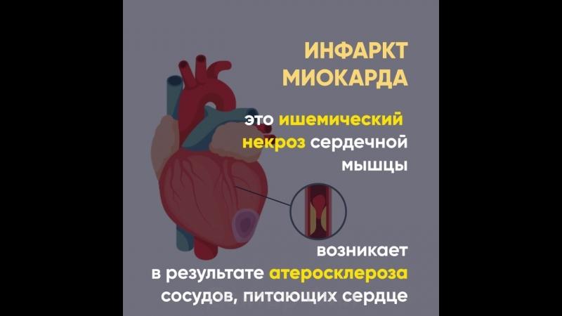 Инфаркт Миокарда. Первая ПОМОЩЬ. Что делать?