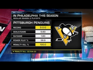 NHL Tonight: Penguins win game 6 Apr 22, 2018