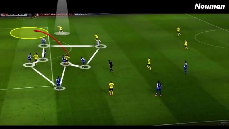 Thomas Tuchel - Tactical Profile - Tactics Explained - Chelsea, Arsenal, PSG Target » Freewka.com - Смотреть онлайн в хорощем качестве