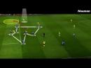 Thomas Tuchel - Tactical Profile - Tactics Explained - Chelsea, Arsenal, PSG Target