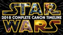 Star Wars The Complete Canon Timeline 2018