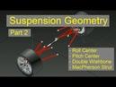 Suspension Geometry - Part 2 (Roll Center, Double Wishbone, MacPherson Strut)