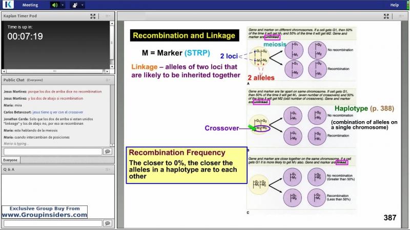 25th Lecture-Kaplan Step 1 CA-Biochemistry Molecular Genetics-Turco-June 26, 2015