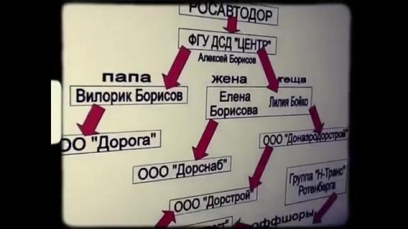Бизнес на крови_ Тайны трассы М4 Дон