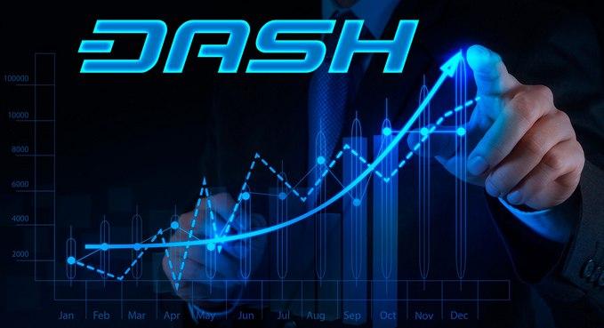 7eEuMrusARE Dash готовится к внедрению блоков 2MB