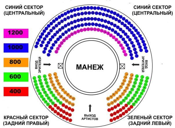 Цирк на воде «Небо» в Усть-Илимске