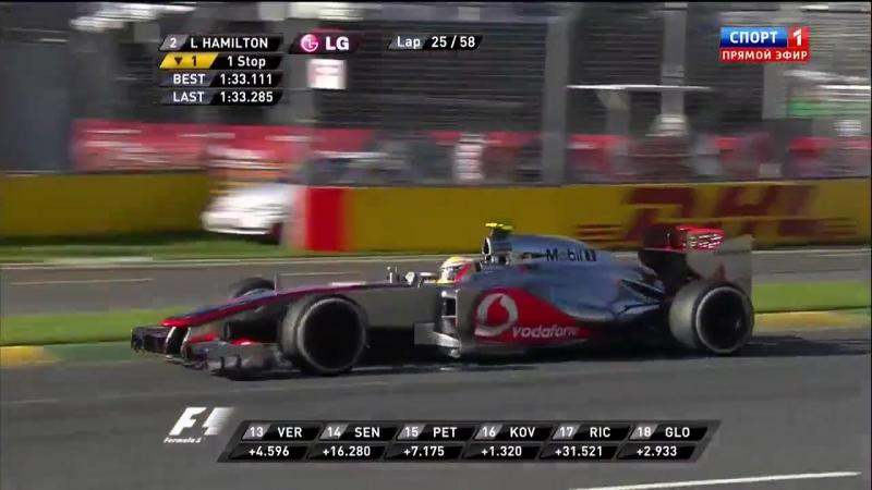 Гран При Австралии 2012