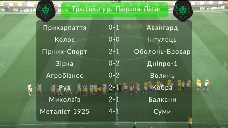 ПФЛ - Всі голи третього туру Першої Ліги України