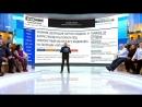 Время покажет 05 03 18 Украина Заявление спецпредставителя США по Украине Волкера о необходимости расформировать ДНР И ЛНР