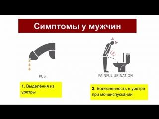 ХЛАМИДИОЗ Лечение Как вылечить хламидии дома Хламидиоз симптомы Хламидии Лечение mp4